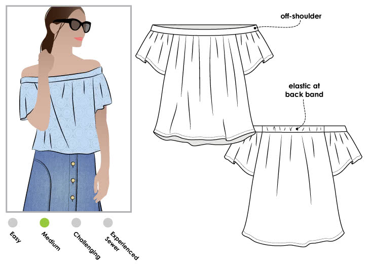 Cara Top Sewing Pattern By Style Arc - Fashionable off-the-shoulder top