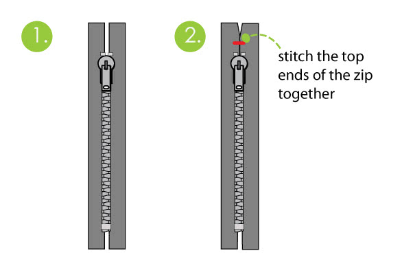 How to sew an exposed zip - Steps 1 & 2