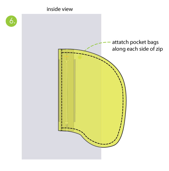 How to sew an exposed zip - Step 6