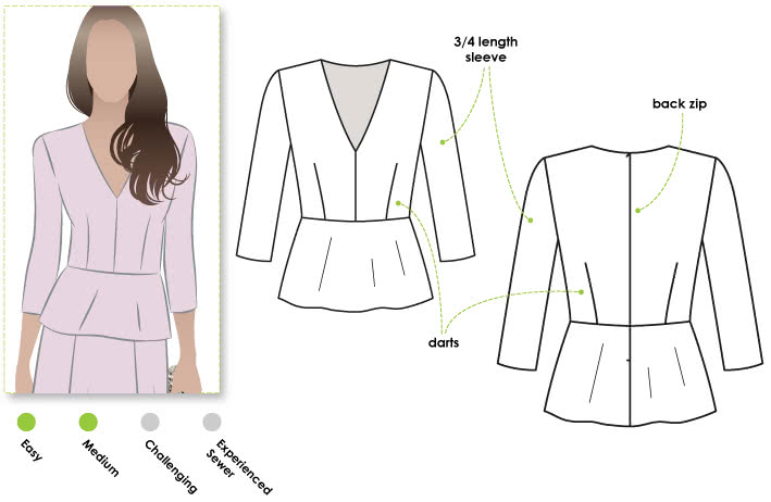 Peplum Top Pattern - Pattern Design Inspiration