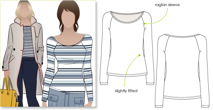 Samantha Top Sewing Pattern By Style Arc - Good basic raglan sleeve knit top