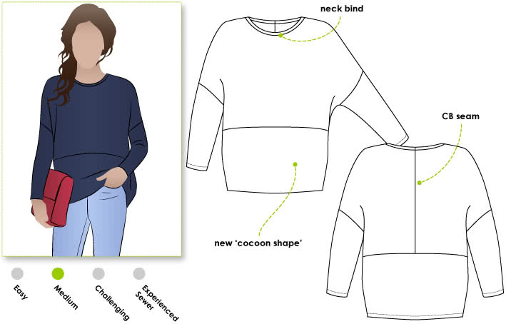 "Sunny Top Sewing Pattern By Style Arc - This is a great oversized knit top with the new ""cocoon"" shape"