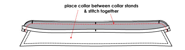 How to Attach a Collar to the Neckline - Step 1