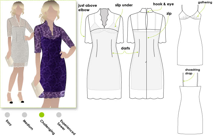 Style Arc's Alisha Dress Pattern