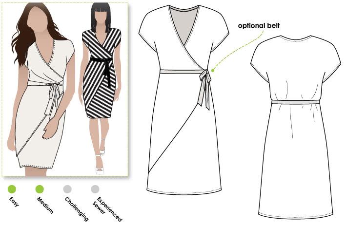 Tia Knit Wrap Dress – Style Arc