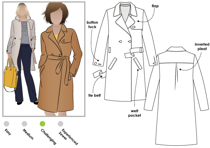 Tracy Trench Coat – Style Arc