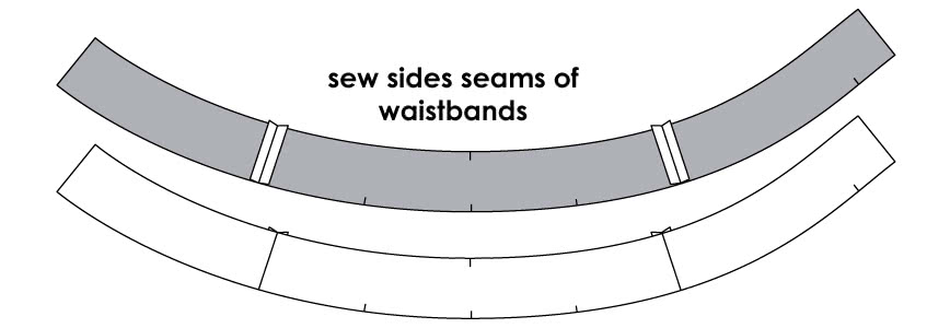 How to Attach a Curved Waistline to the Waistband - Step 1