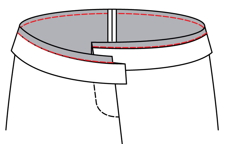 How to Attach a Curved Waistline to the Waistband - Step 4