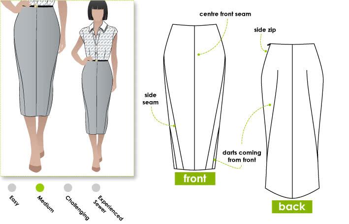 Zoe Pencil Skirt – Style Arc