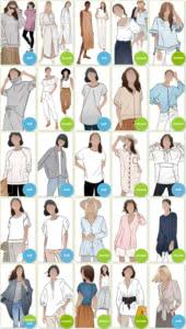 Cardigan & Top Sewing Patterns