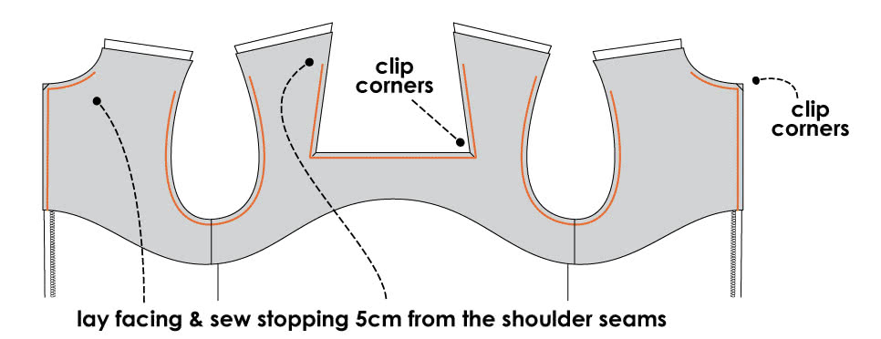 How to Sew an Armhole and Neckline Facing - Step 1