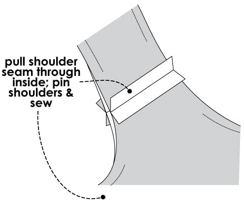 How to Sew an Armhole and Neckline Facing - Step 3