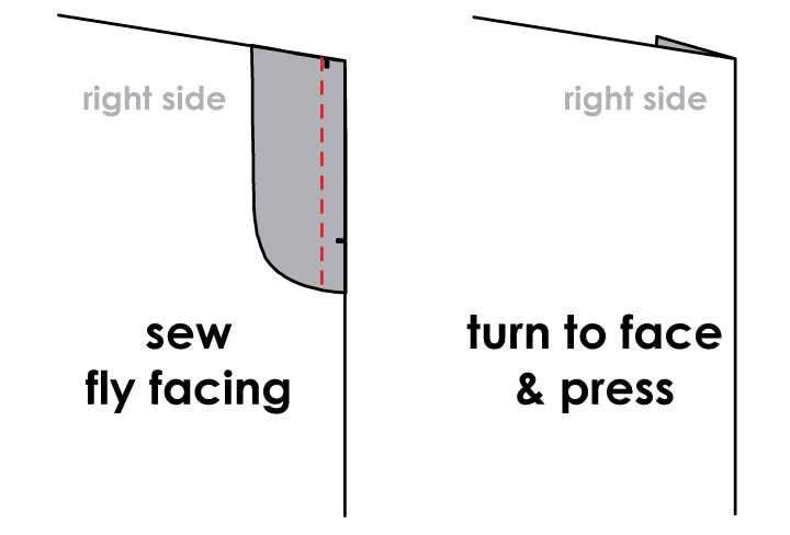 How to Sew a Fly Zip - Steps 1 & 2