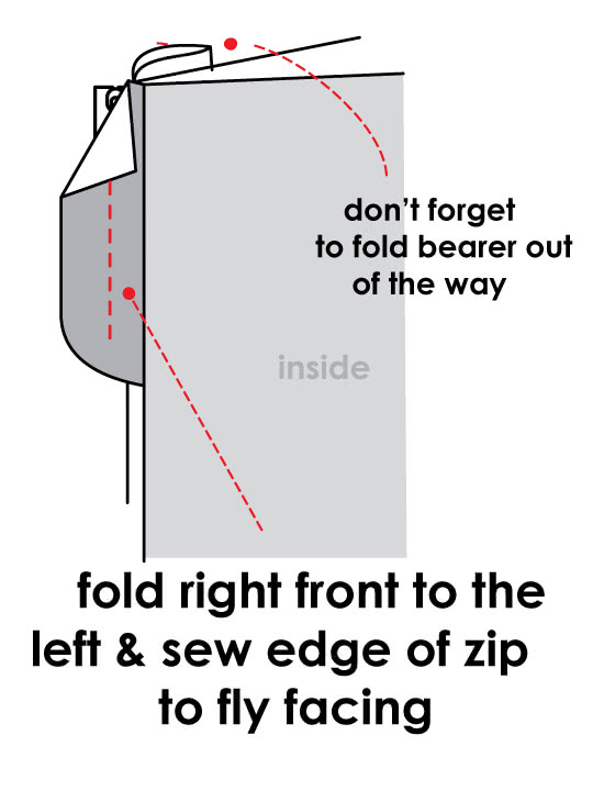 How to Sew a Fly Zip - Step 6