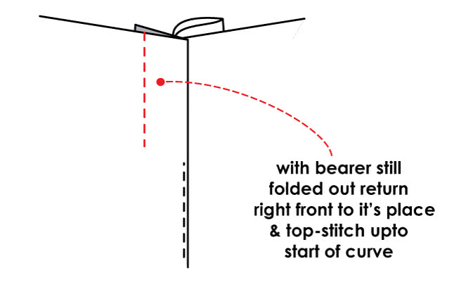 How to Sew a Fly Zip - Step 7