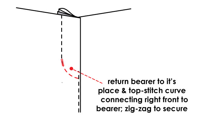 How to Sew a Fly Zip - Step 8