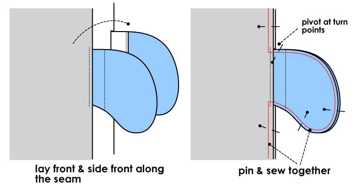How to Sew Inseam Pockets - Step 3