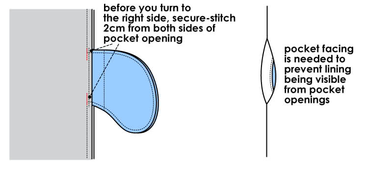 How to Sew Inseam Pockets - Step 4