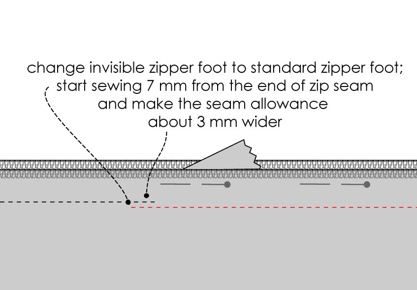 How to Sew an Invisible Zip - Steps 8, 9 & 10