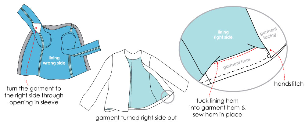 How to Sew A Jacket or Coats Lining into its Hem - Step 3