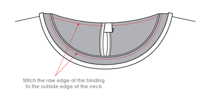 How to Sew Binding - Step 3