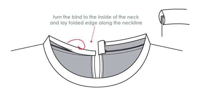 How to Sew Binding - Steps 4 & 5