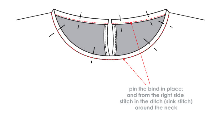 How to Sew Binding - Step 6