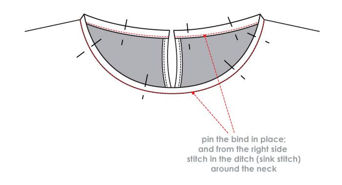 How to Sew Binding - Step 6