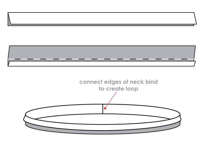 How to Sew Single V-Neck Binding - Steps 1 & 2