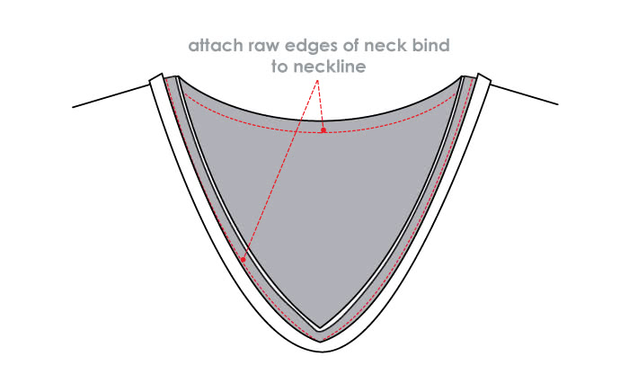 How to Sew Single V-Neck Binding - Step 3