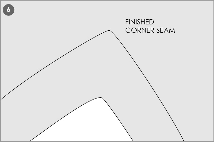 sewing-tutorial-how-to-sew-corner-seams-step-6