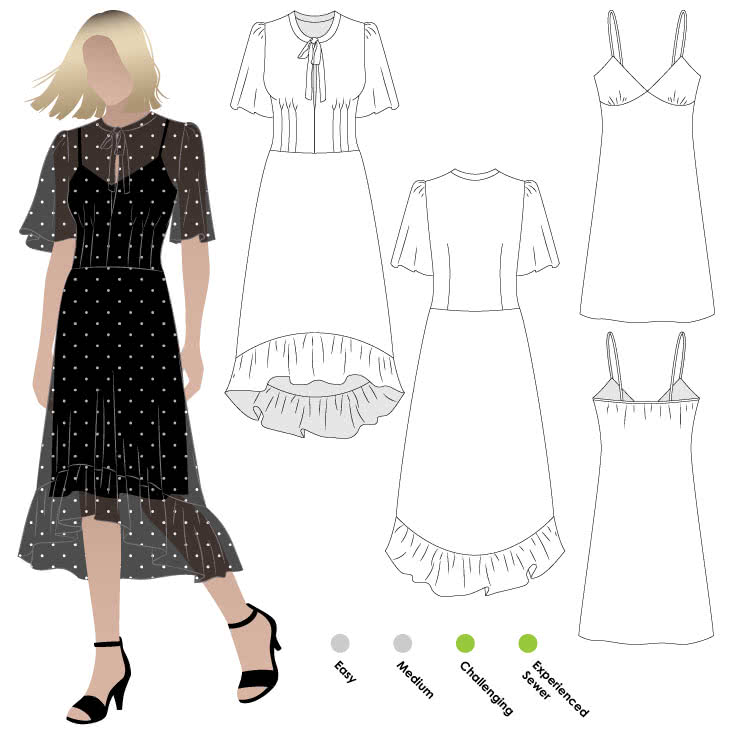 Colorful Dress Sewing Patterns Model - Decke Stricken Muster ...