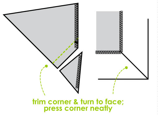 How to Sew a Centre Back Vent - Step 3